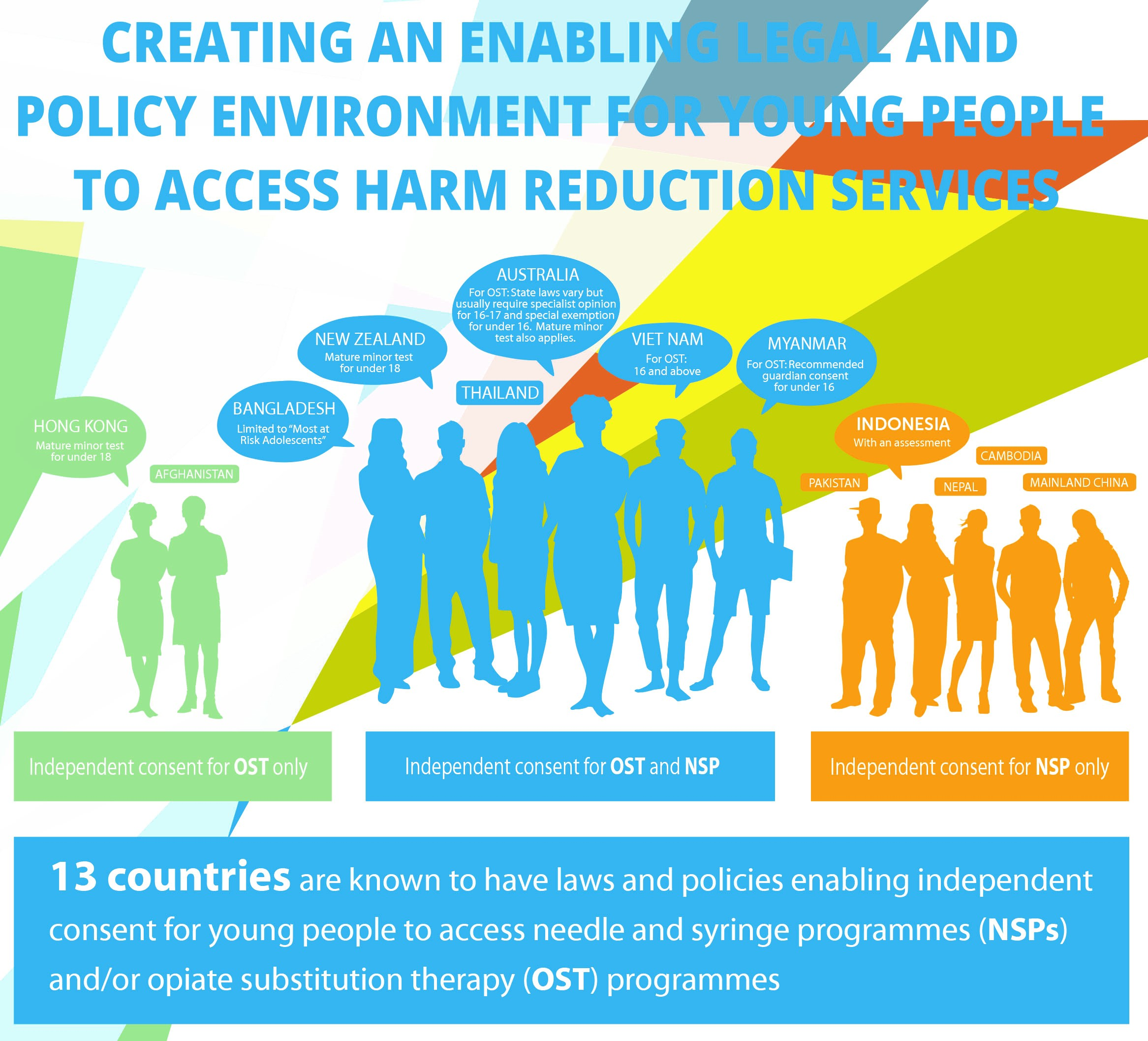 Legal barriers, stigma keep young drug users in harm's way | UNESCO